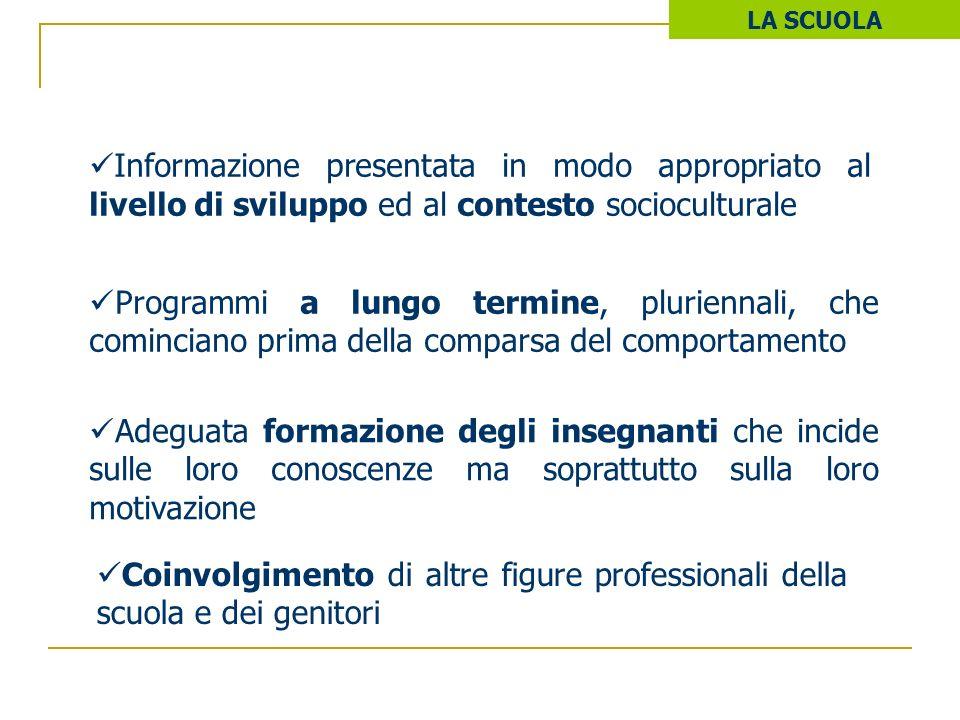 LA SCUOLA Informazione presentata in modo appropriato al livello di sviluppo ed al contesto socioculturale.