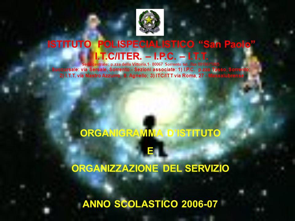 ISTITUTO POLISPECIALISTICO San Paolo I.T.C/ITER. – I.P.C. – I.T.T.