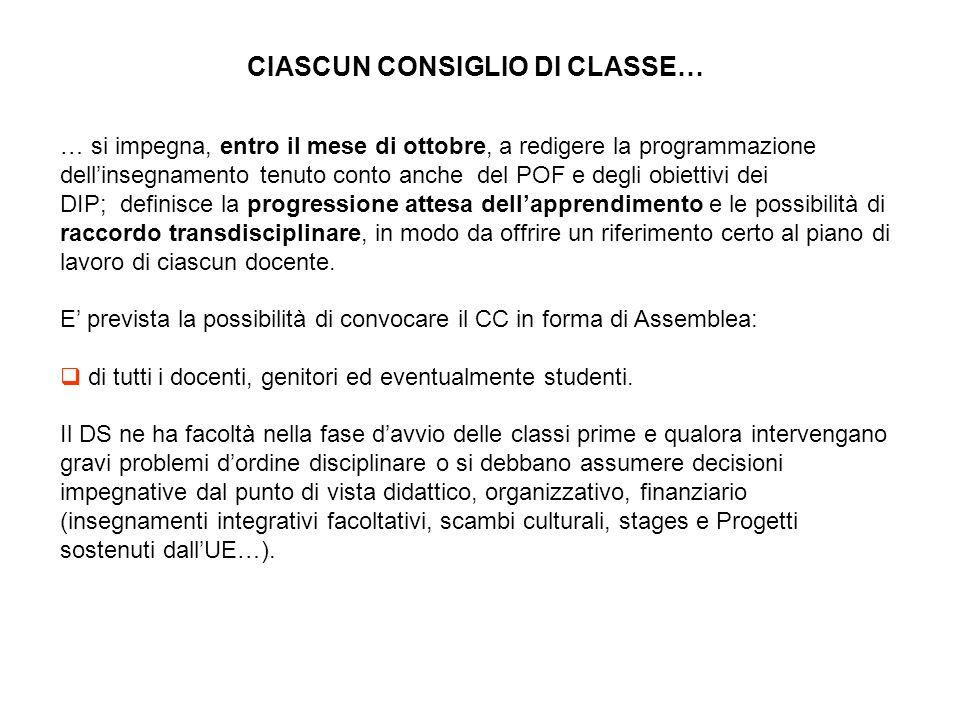 CIASCUN CONSIGLIO DI CLASSE…