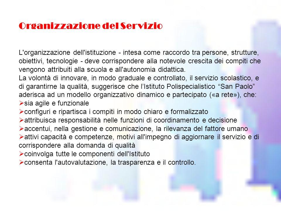 Organizzazione del Servizio