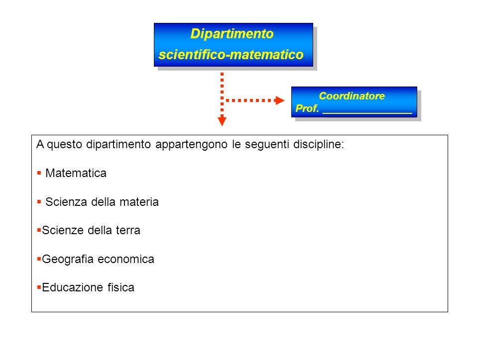 scientifico-matematico