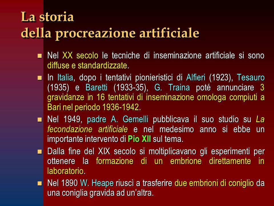 La storia della procreazione artificiale