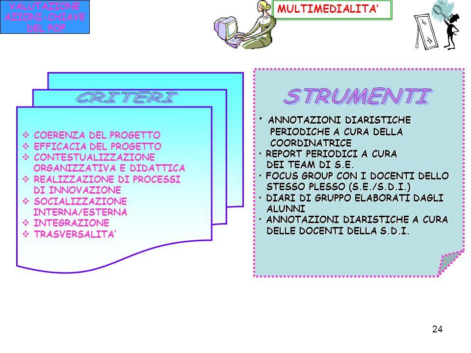 STRUMENTI CRITERI ANNOTAZIONI DIARISTICHE MULTIMEDIALITA' VALUTAZIONE