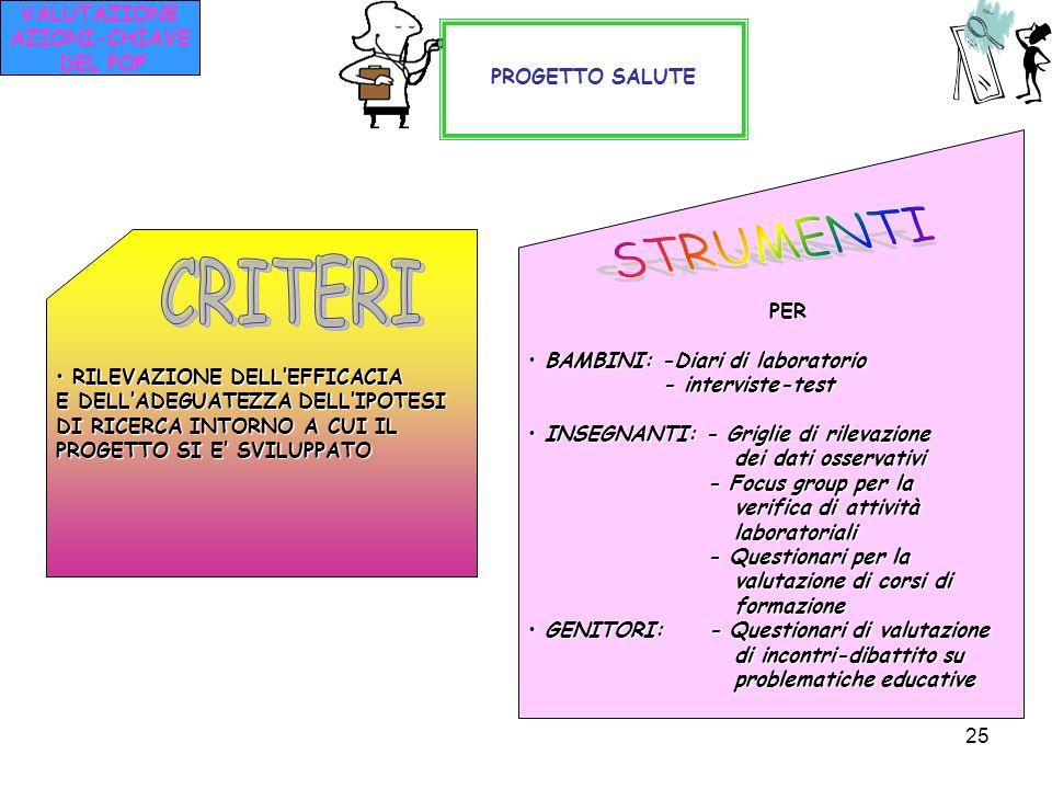STRUMENTI CRITERI VALUTAZIONE AZIONI-CHIAVE DEL POF PROGETTO SALUTE