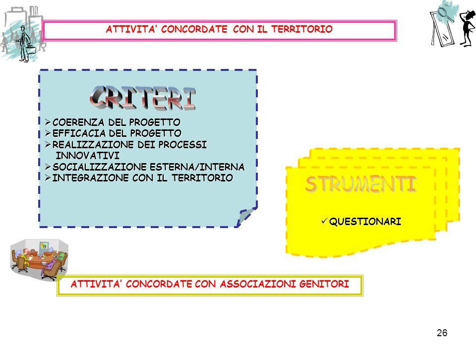ATTIVITA' CONCORDATE CON ASSOCIAZIONI GENITORI