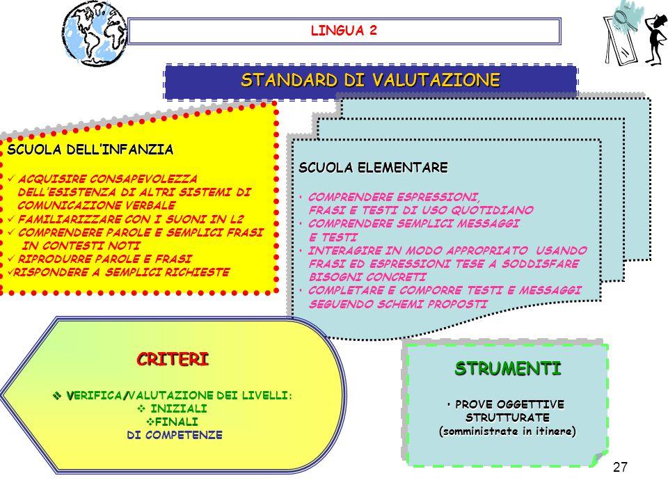 STANDARD DI VALUTAZIONE CRITERI STRUMENTI