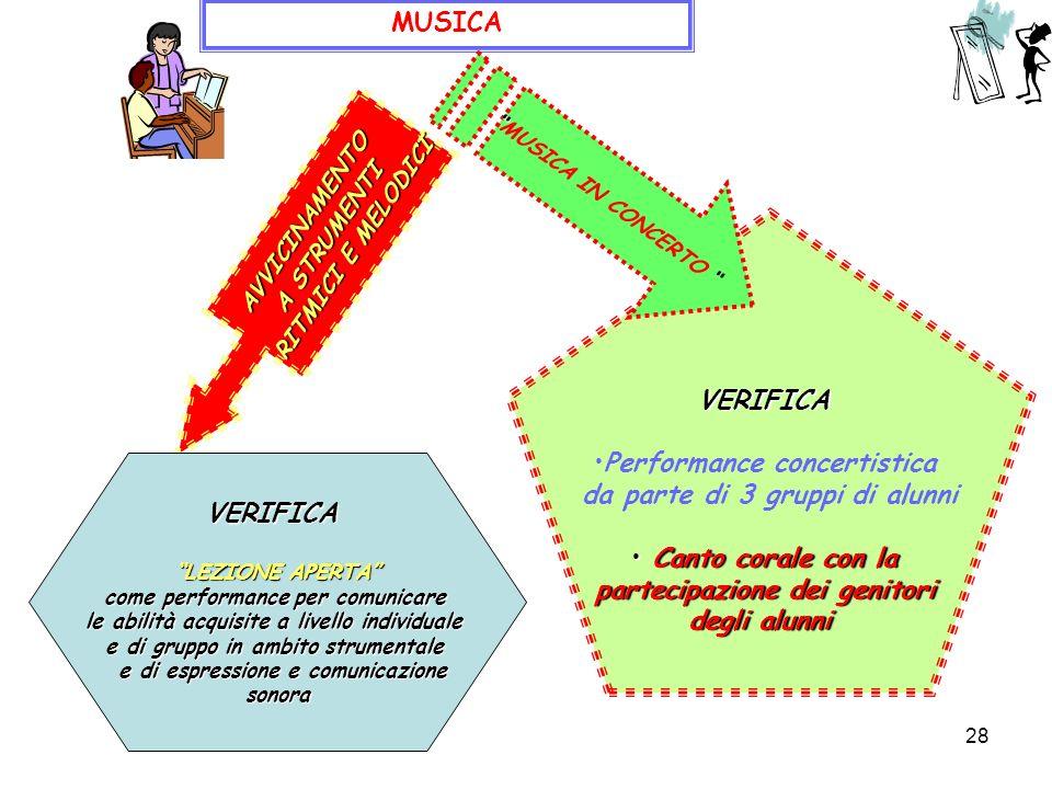 Performance concertistica da parte di 3 gruppi di alunni