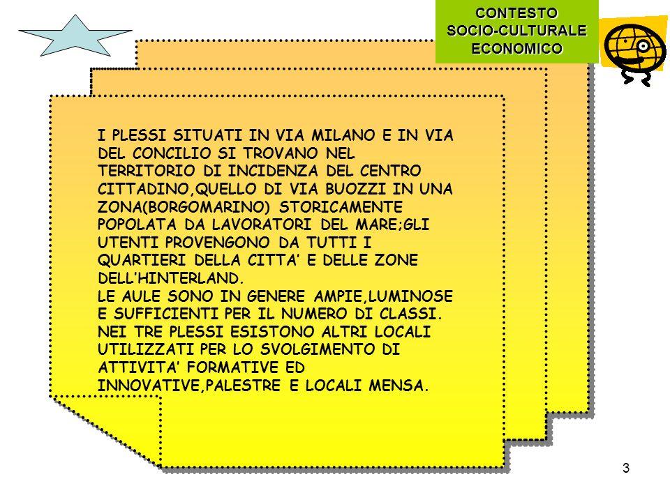 CONTESTO SOCIO-CULTURALE. ECONOMICO.