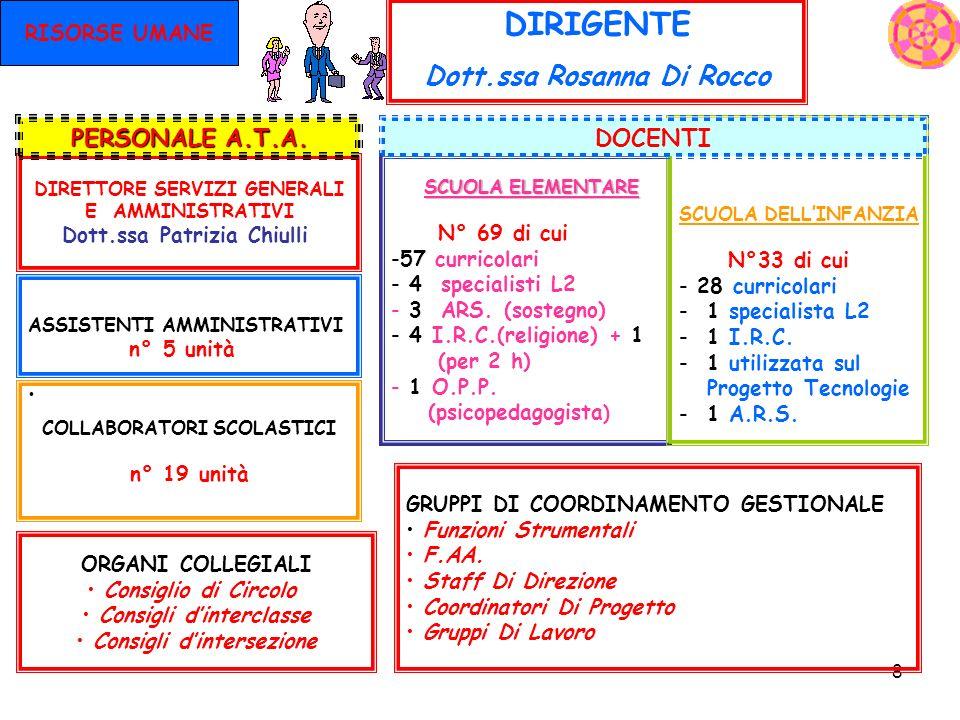 DIRIGENTE Dott.ssa Rosanna Di Rocco PERSONALE A.T.A. DOCENTI