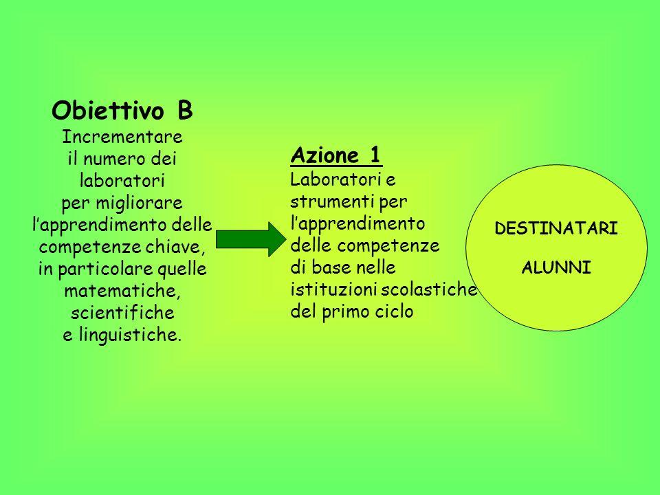 Obiettivo B Incrementare