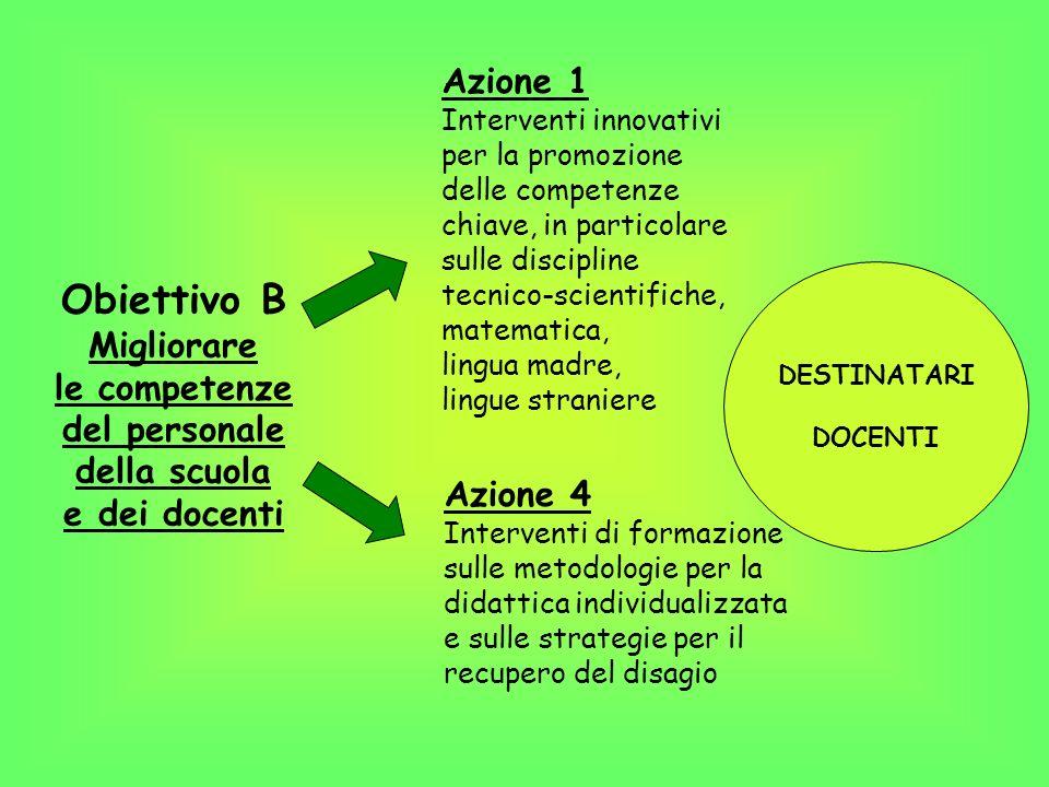 Obiettivo B Migliorare le competenze del personale della scuola