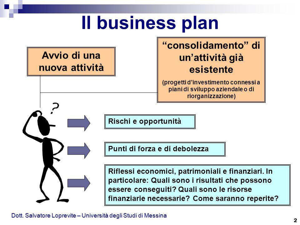Il business plan consolidamento di un'attività già esistente