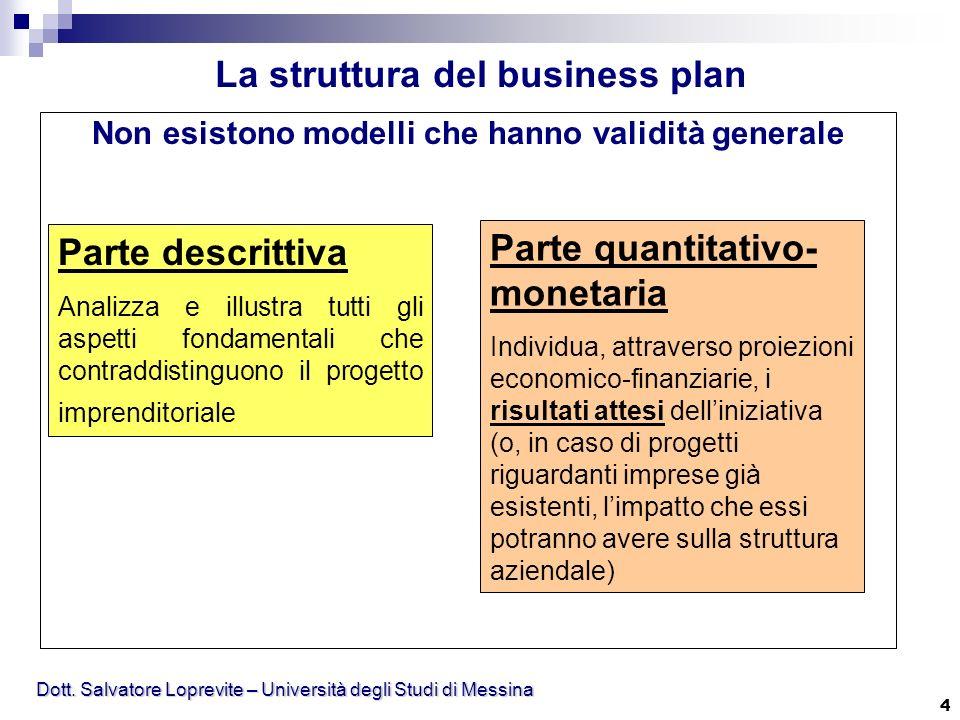 La struttura del business plan