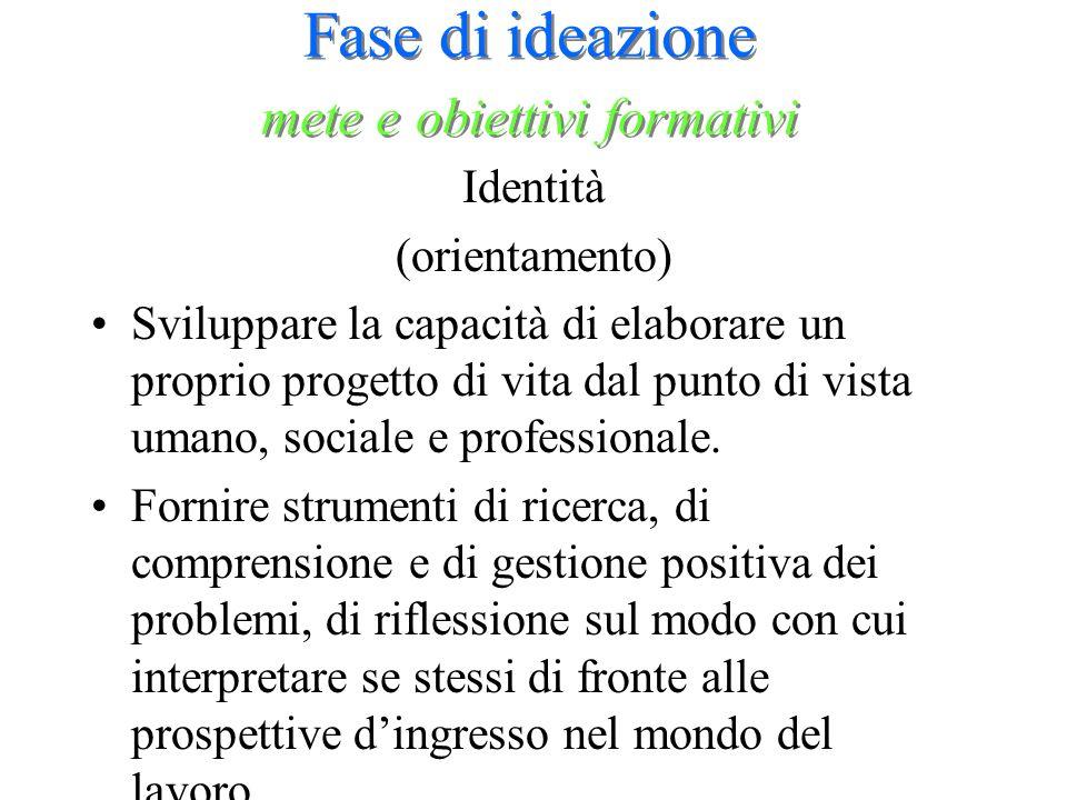Fase di ideazione mete e obiettivi formativi