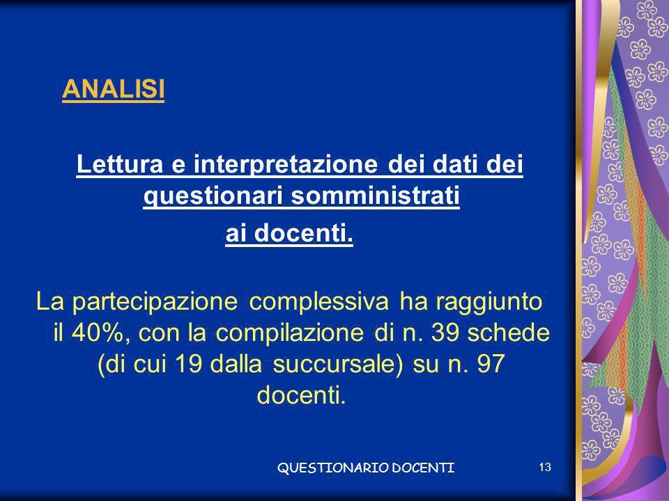 Lettura e interpretazione dei dati dei questionari somministrati
