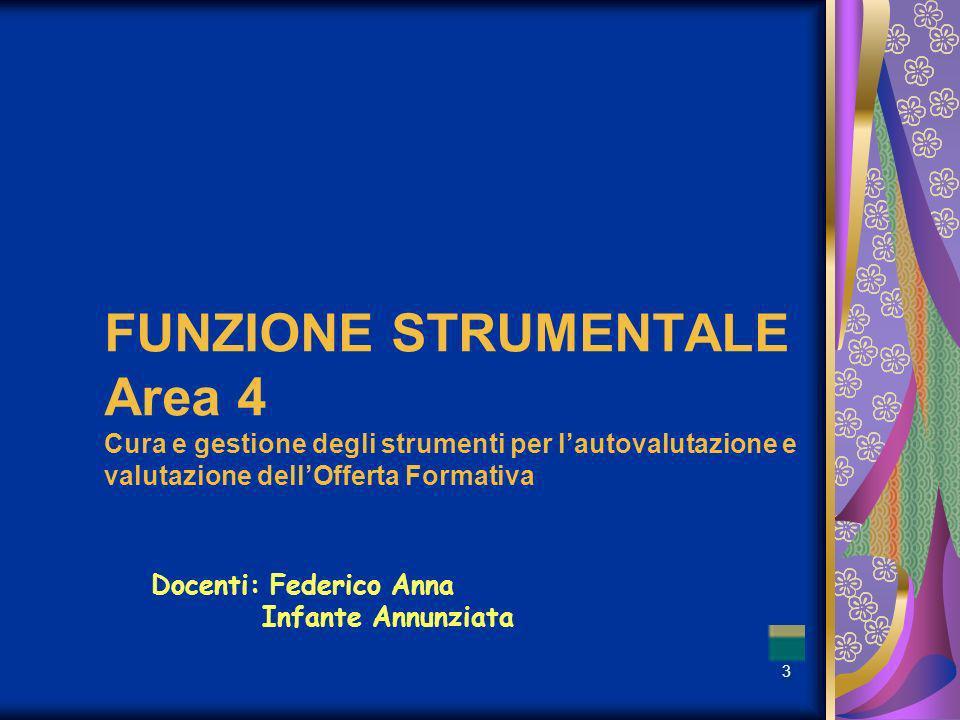 Docenti: Federico Anna