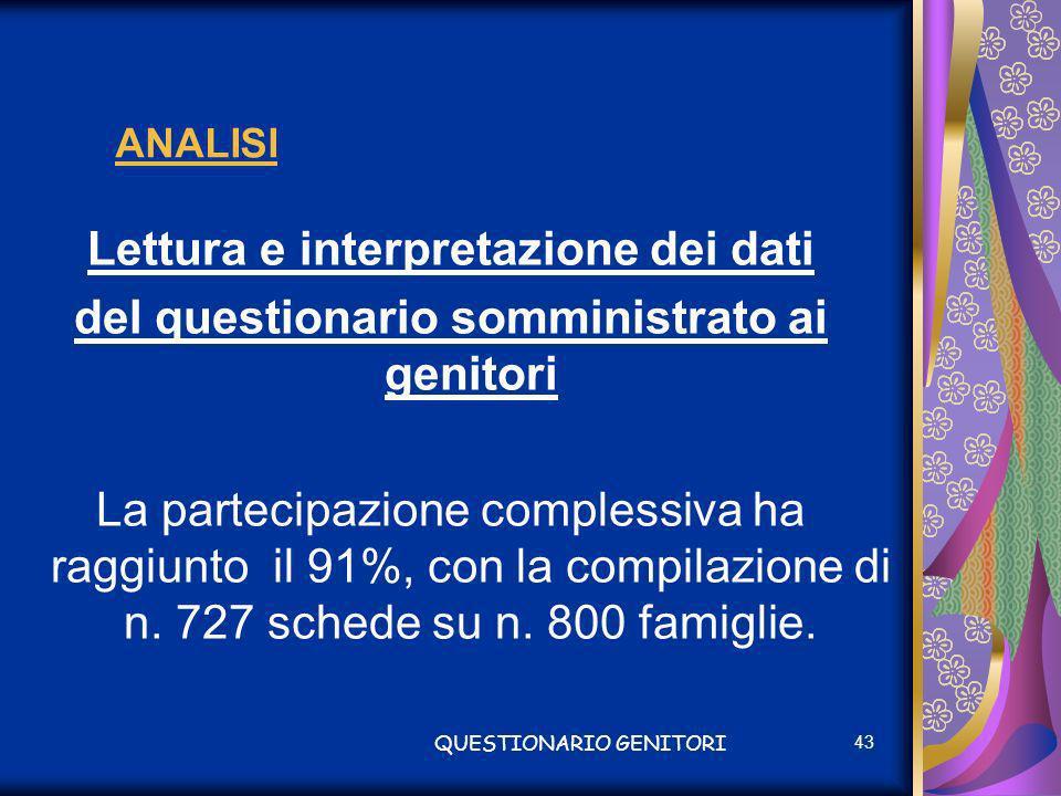 Lettura e interpretazione dei dati