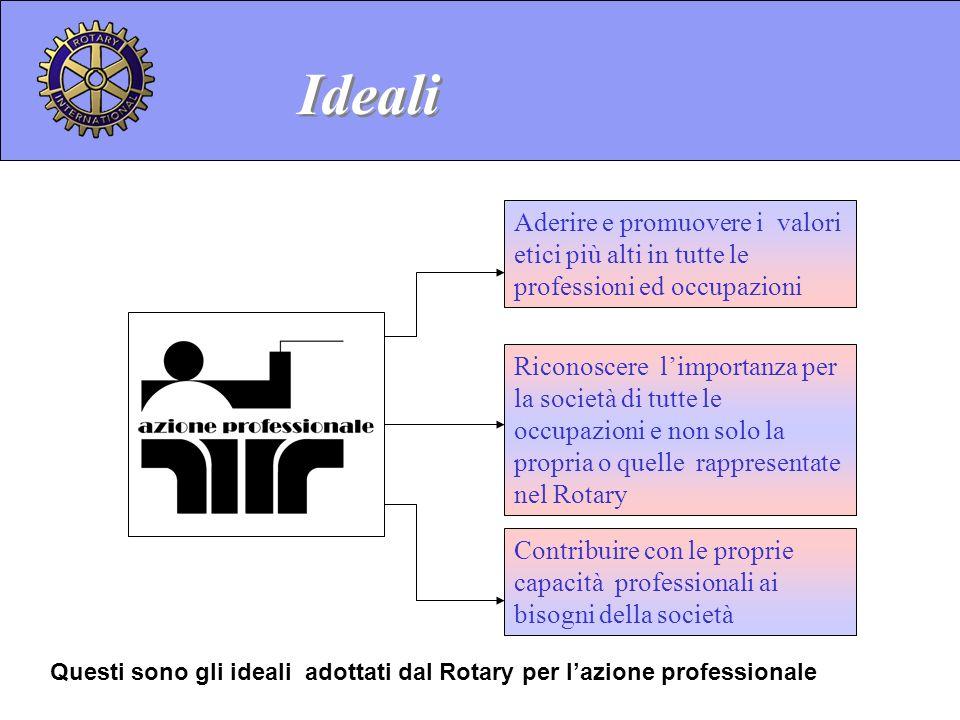 Ideali Aderire e promuovere i valori etici più alti in tutte le professioni ed occupazioni.
