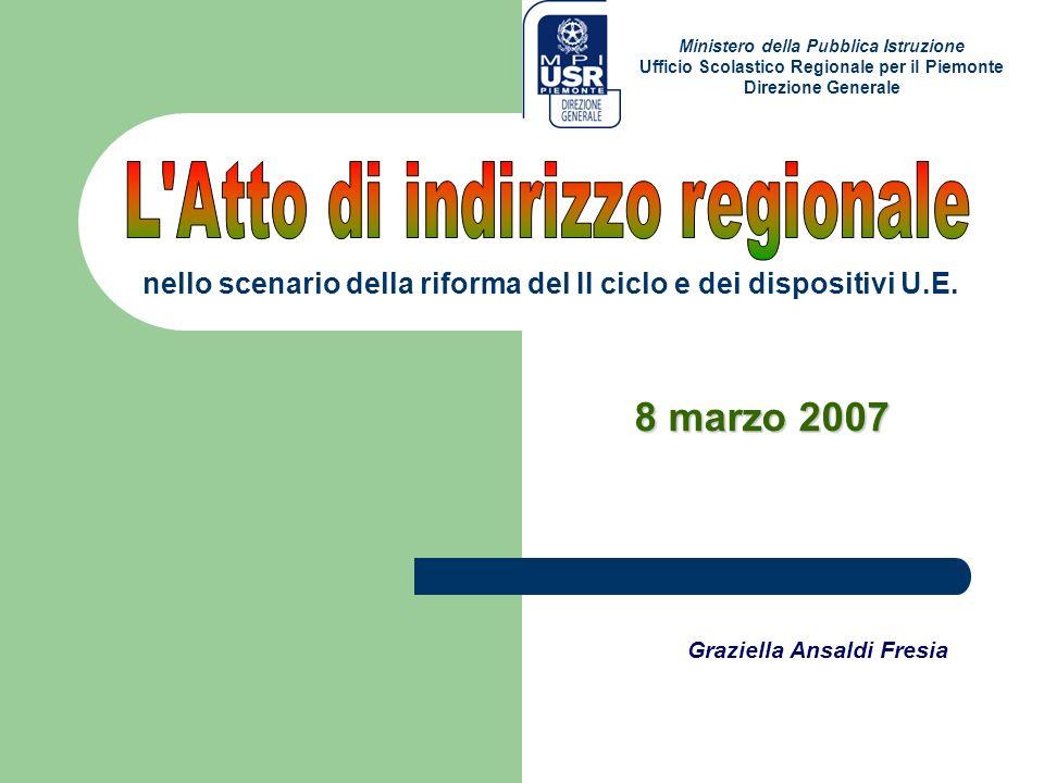 8 marzo 2007 L Atto di indirizzo regionale