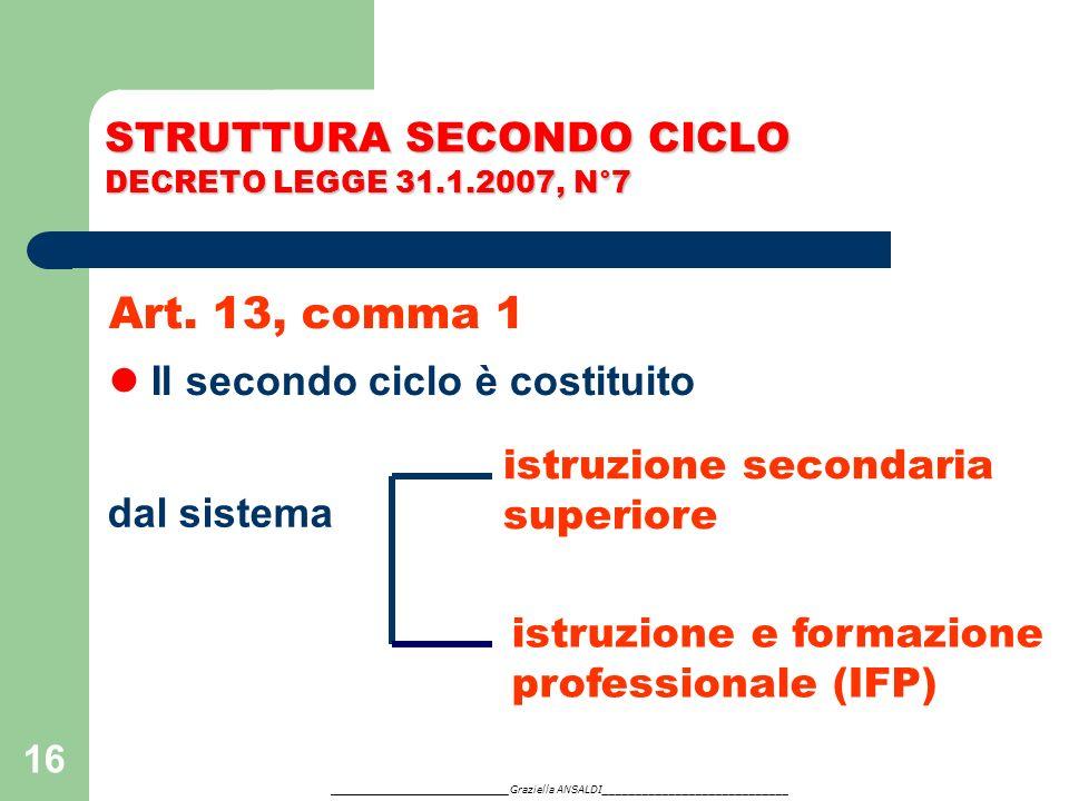 STRUTTURA SECONDO CICLO DECRETO LEGGE 31.1.2007, N°7