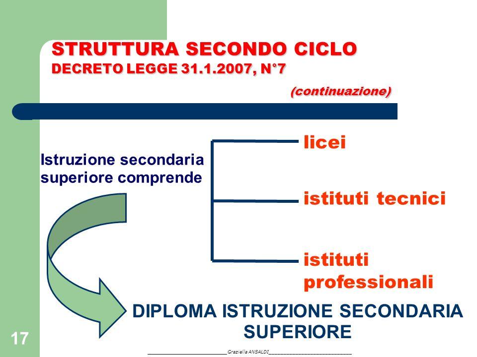 STRUTTURA SECONDO CICLO DECRETO LEGGE 31.1.2007, N°7 (continuazione)