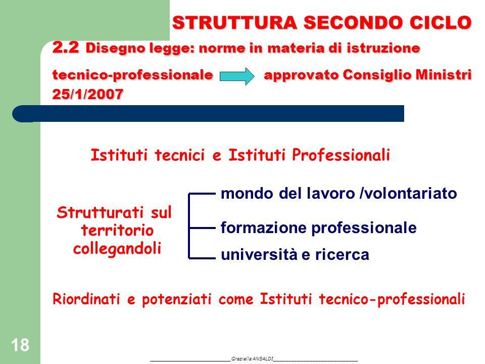 STRUTTURA SECONDO CICLO 2
