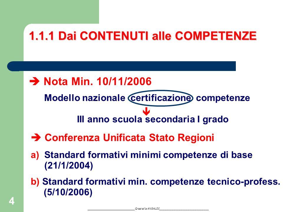 1.1.1 Dai CONTENUTI alle COMPETENZE