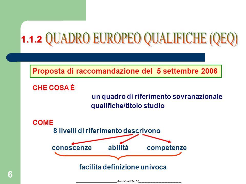 QUADRO EUROPEO QUALIFICHE (QEQ)