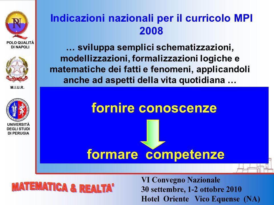 Indicazioni nazionali per il curricolo MPI 2008