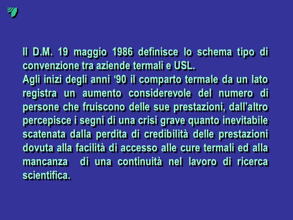 Il D.M. 19 maggio 1986 definisce lo schema tipo di convenzione tra aziende termali e USL.