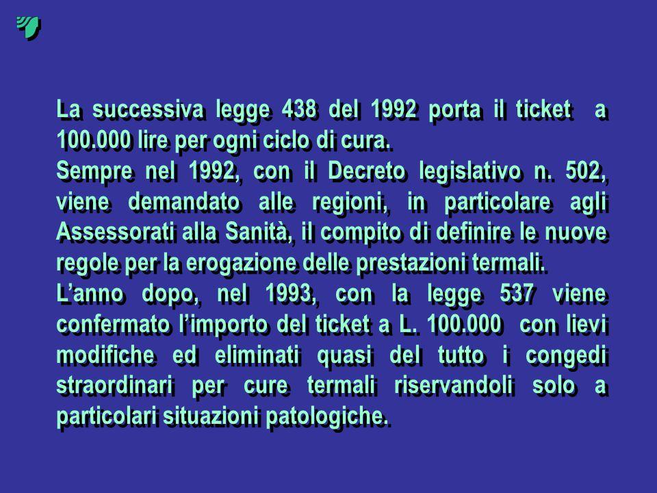 La successiva legge 438 del 1992 porta il ticket a 100