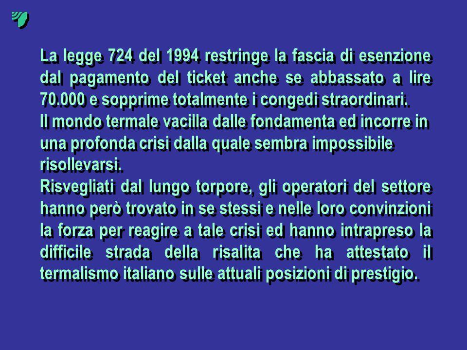 La legge 724 del 1994 restringe la fascia di esenzione dal pagamento del ticket anche se abbassato a lire 70.000 e sopprime totalmente i congedi straordinari.