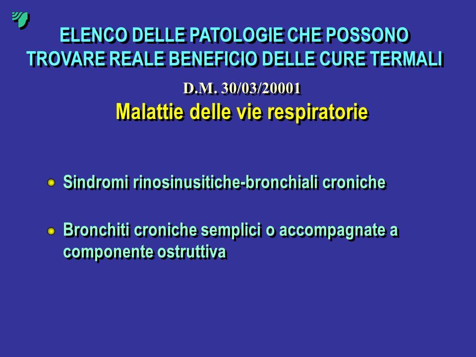 Malattie delle vie respiratorie