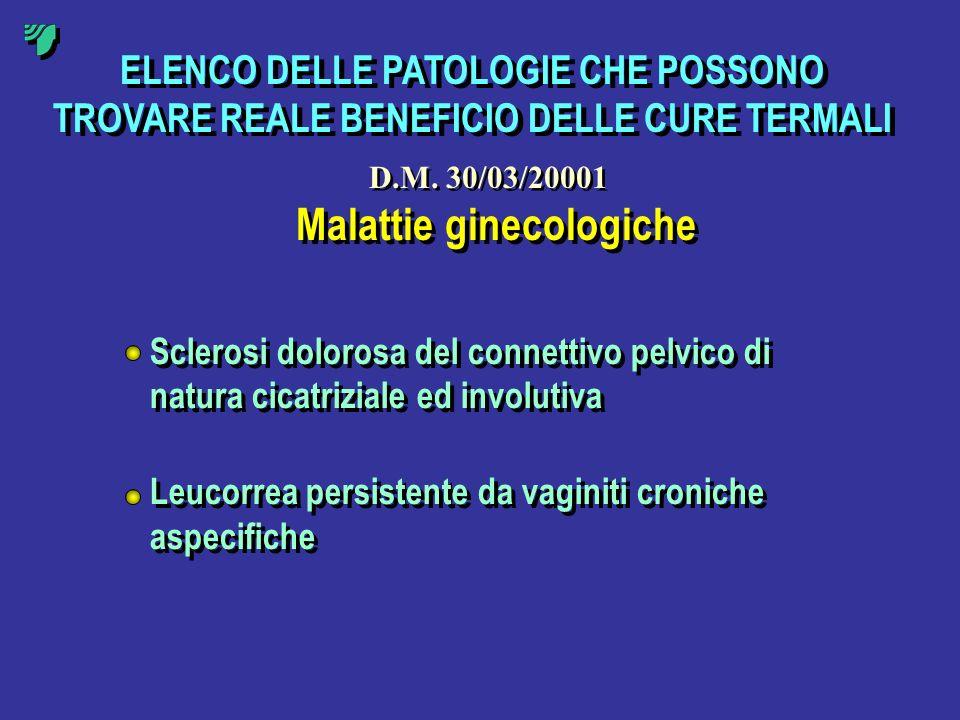 Malattie ginecologiche