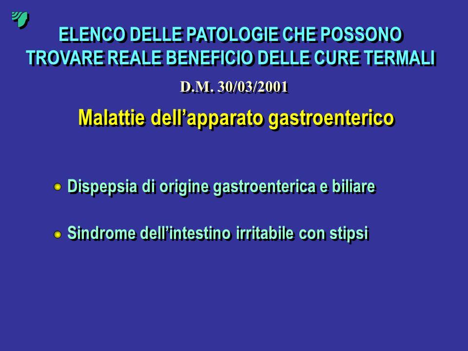 Malattie dell'apparato gastroenterico