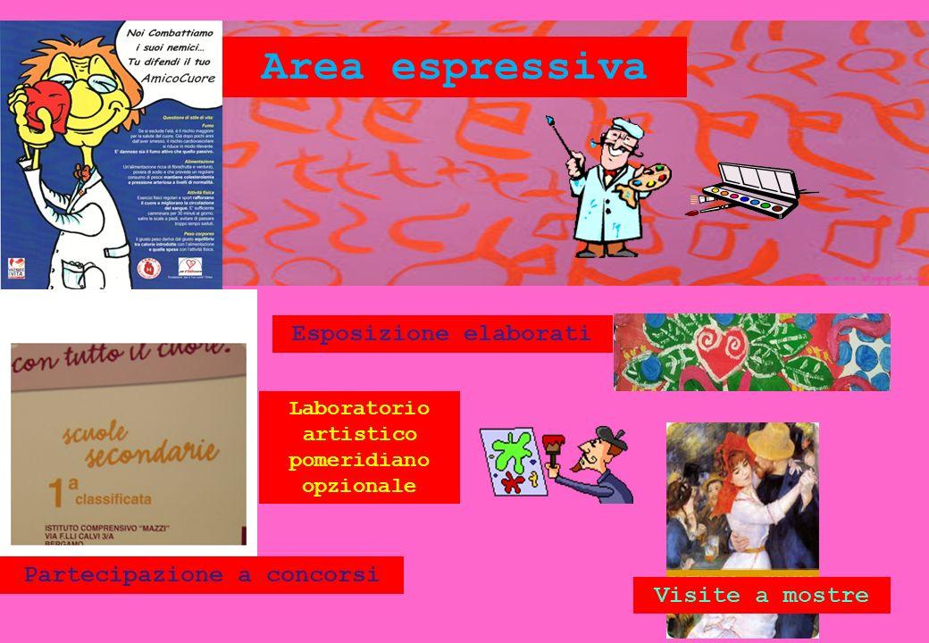Area espressiva Esposizione elaborati Partecipazione a concorsi
