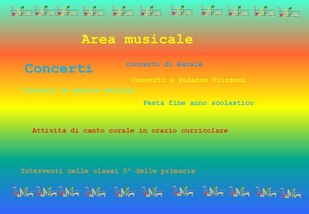 Area musicale Concerti