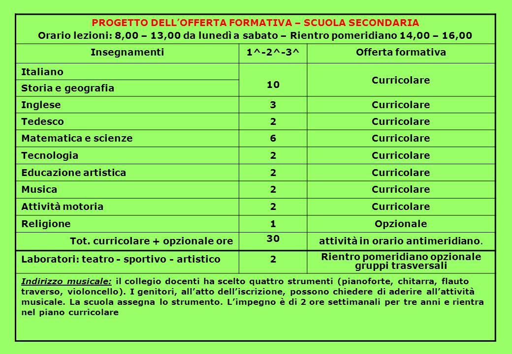 PROGETTO DELL'OFFERTA FORMATIVA – SCUOLA SECONDARIA