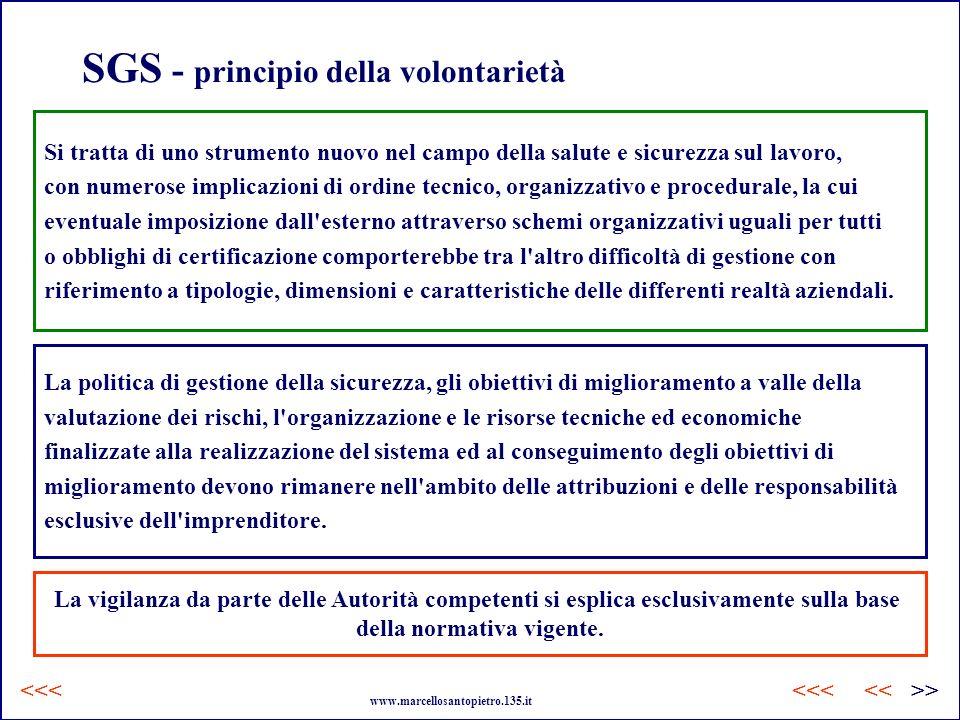 SGS - principio della volontarietà