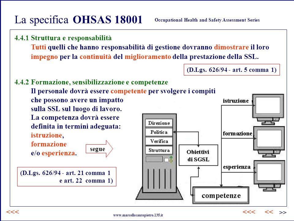 La specifica OHSAS 18001 4.4.1 Struttura e responsabilità