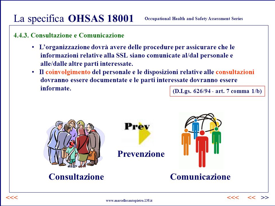 La specifica OHSAS 18001 Prevenzione Consultazione Comunicazione