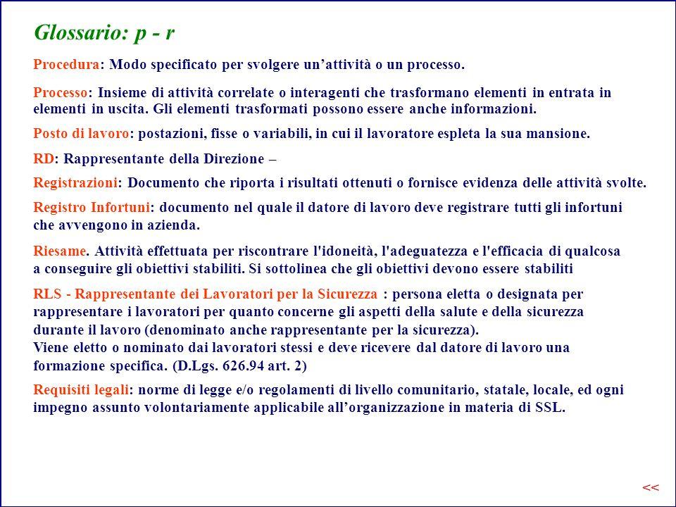 Glossario: p - r Procedura: Modo specificato per svolgere un'attività o un processo.