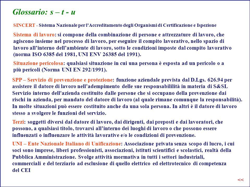 Glossario: s – t - u SINCERT - Sistema Nazionale per l'Accreditamento degli Organismi di Certificazione e Ispezione.