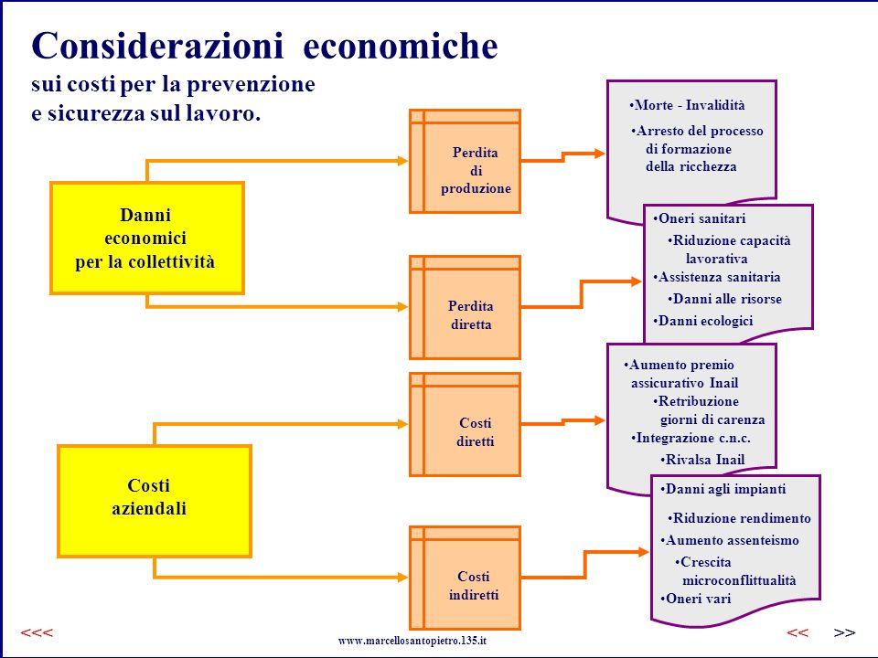 Considerazioni economiche sui costi per la prevenzione e sicurezza sul lavoro.