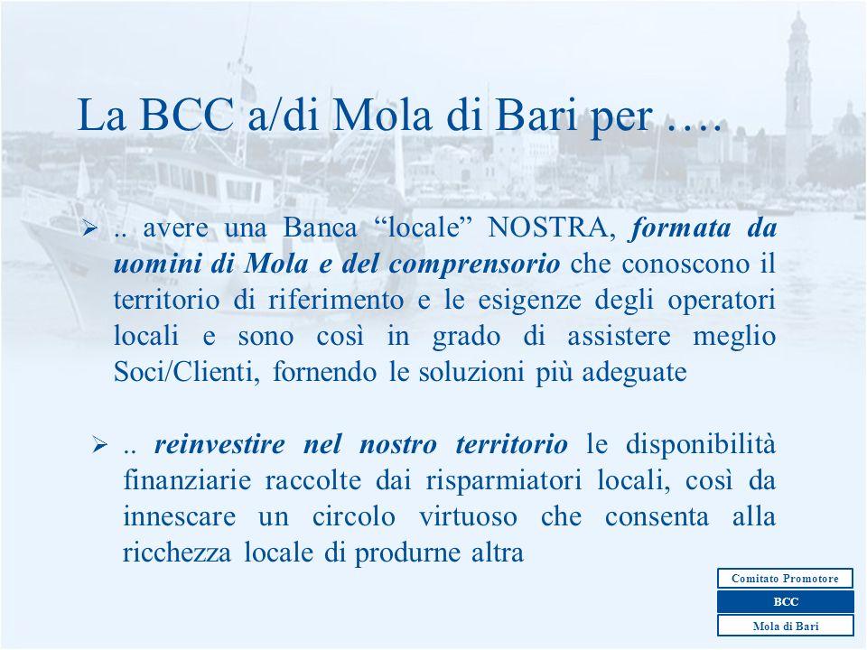 La BCC a/di Mola di Bari per ….