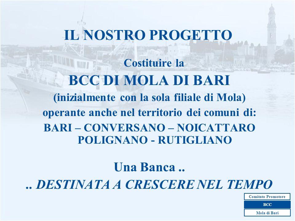 IL NOSTRO PROGETTO BCC DI MOLA DI BARI