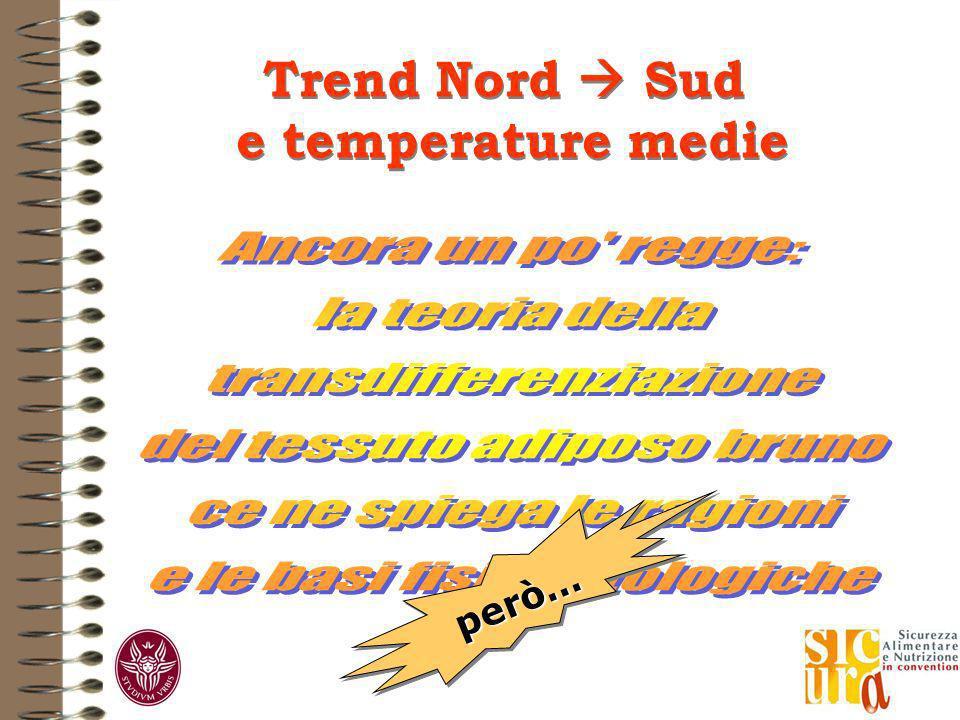 Trend Nord  Sud e temperature medie