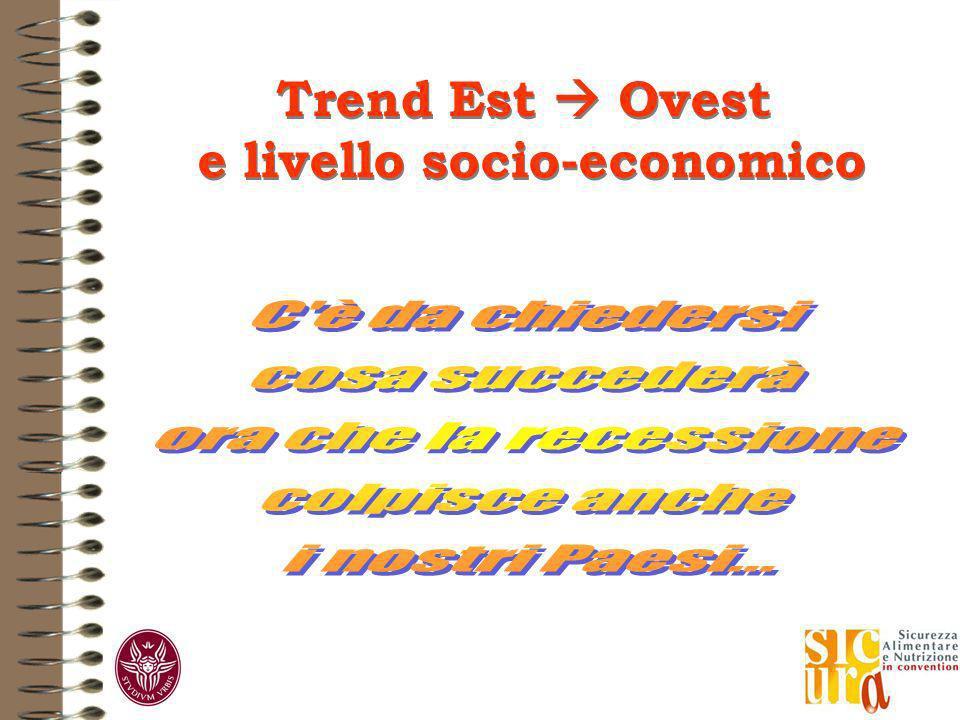 Trend Est  Ovest e livello socio-economico