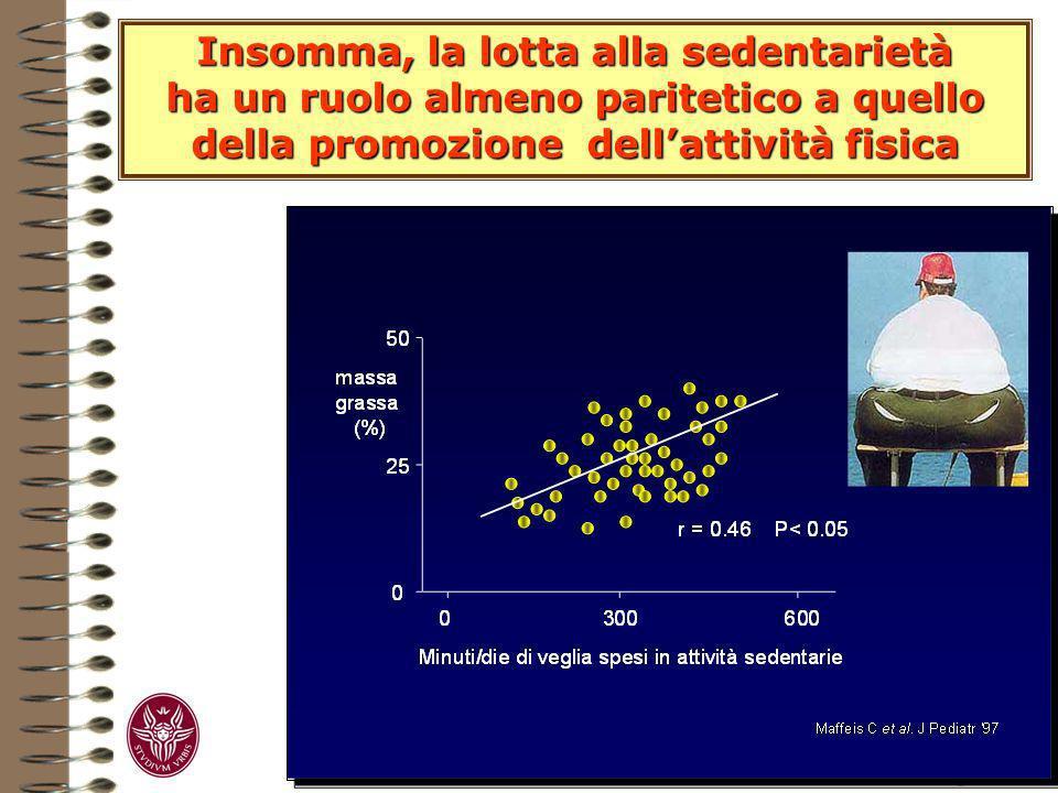 Insomma, la lotta alla sedentarietà ha un ruolo almeno paritetico a quello della promozione dell'attività fisica