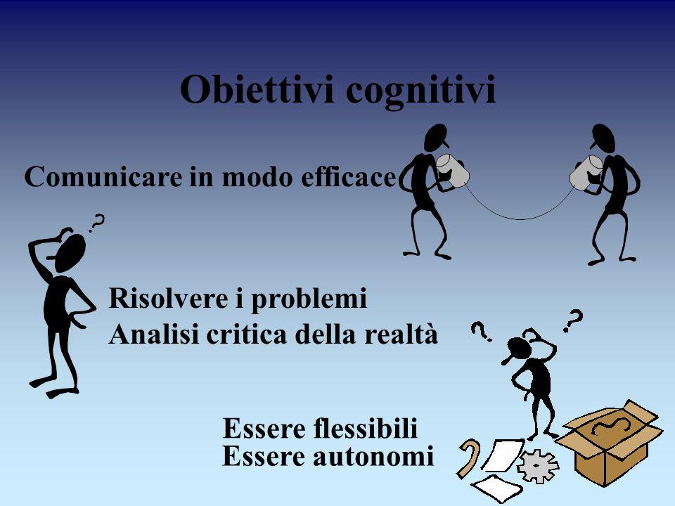 Obiettivi cognitivi Comunicare in modo efficace Risolvere i problemi
